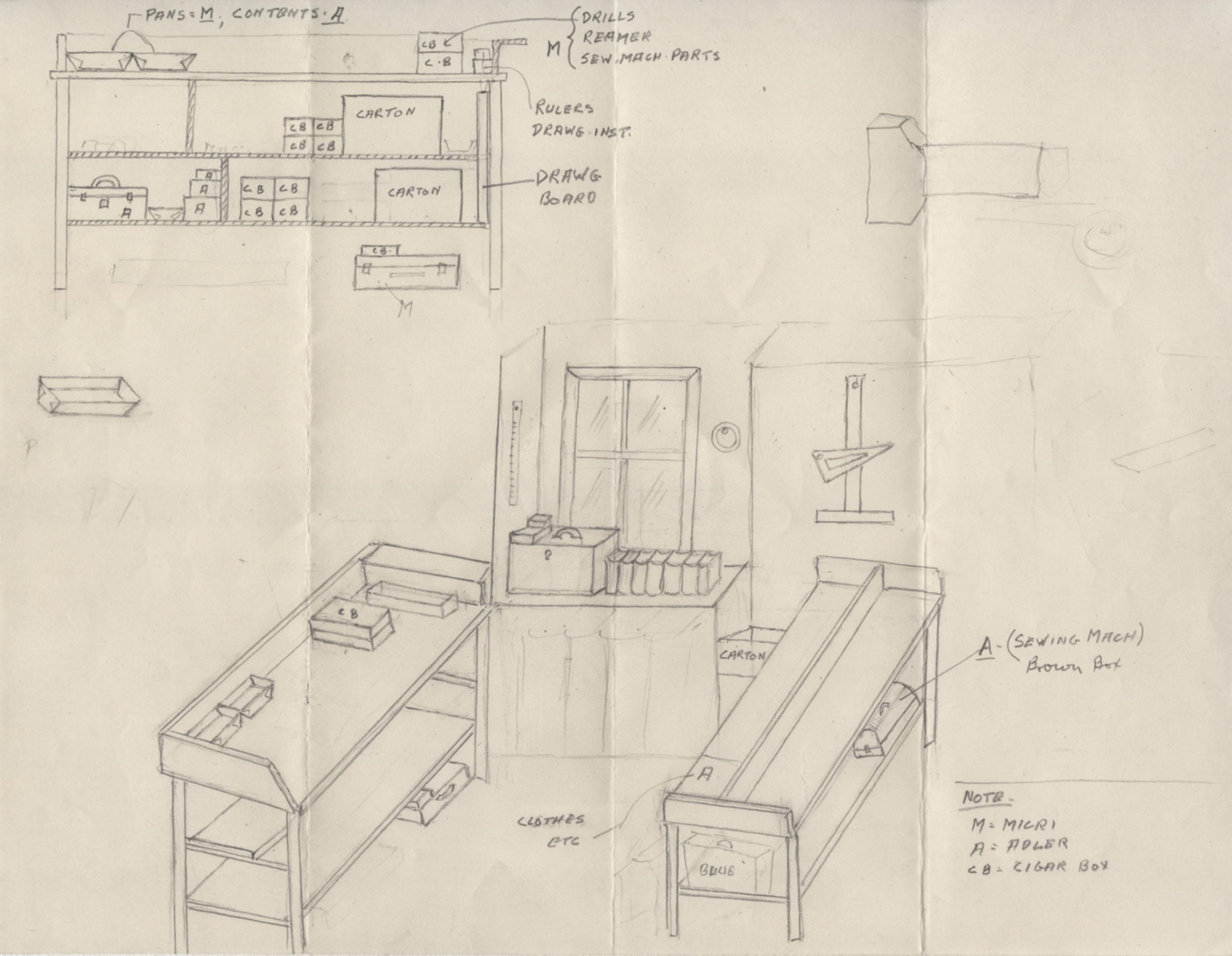 Sketch of Sol Adler's workshop