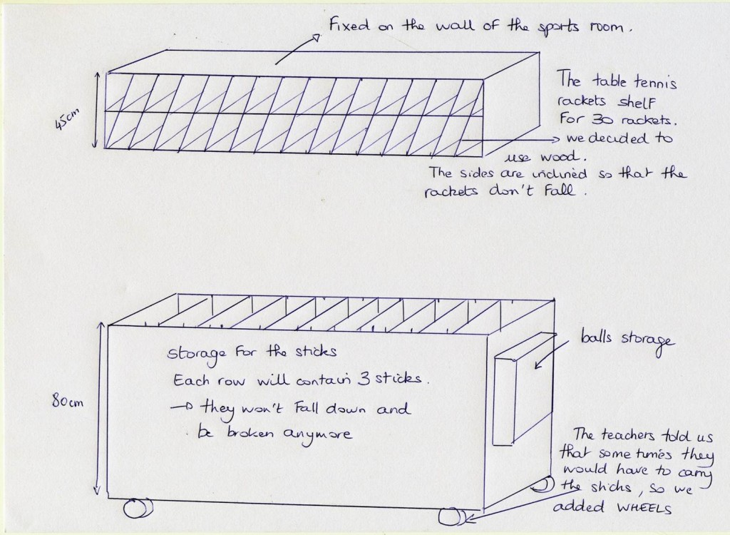 A sketch of The Sports Storing Device.