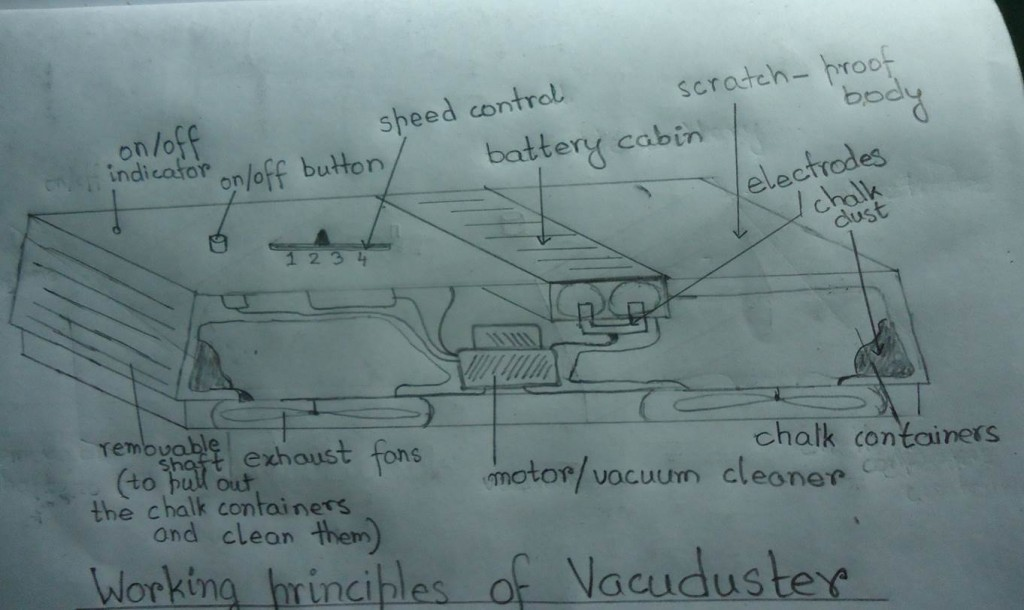A sketch of The Vacuduster.