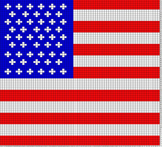 An American flag knitting chart