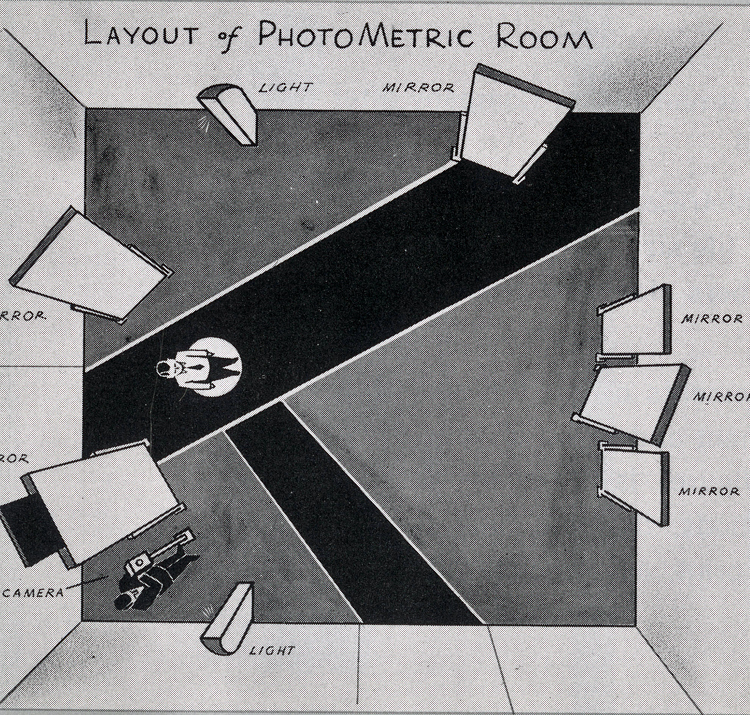 An overhead drawing of the layout for the PhotoMetriC room. Along the north wall  are a light and an angled mirror; the east wall has 3 angled mirrors; south wall has a light and the camera with its operator; and on the west wall are 2 angled mirrors. The customer stands center left, facing the east wall. 3 mirrors, presumably ceiling-mounted, are not included in the drawing.