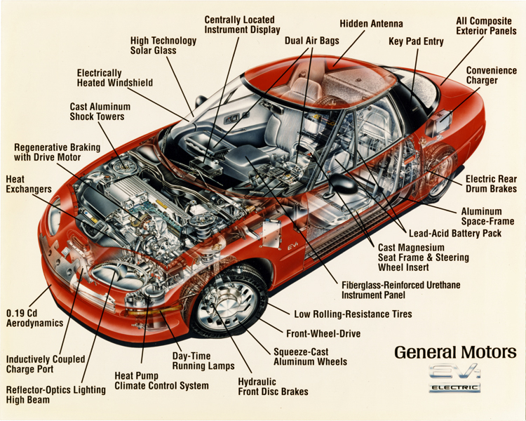 EV1 cutaway diagram, 1996, with car parts labeled
