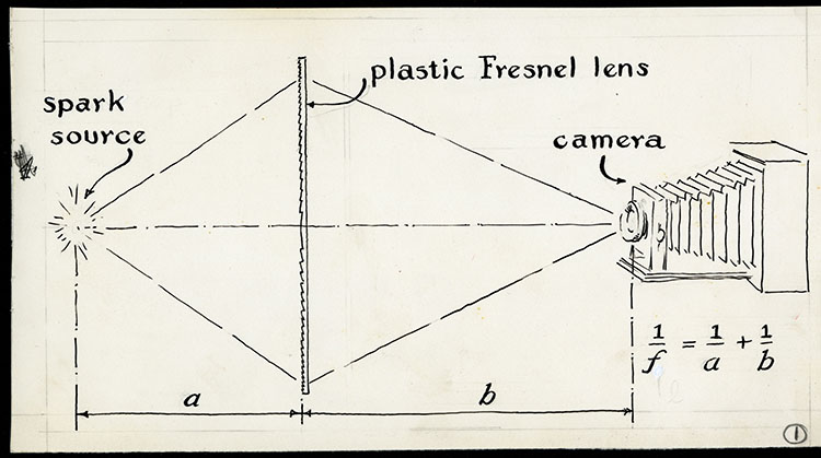 Pen-and-ink drawing of a bellows camera aimed at a spark source with a Fresnel lens in between them