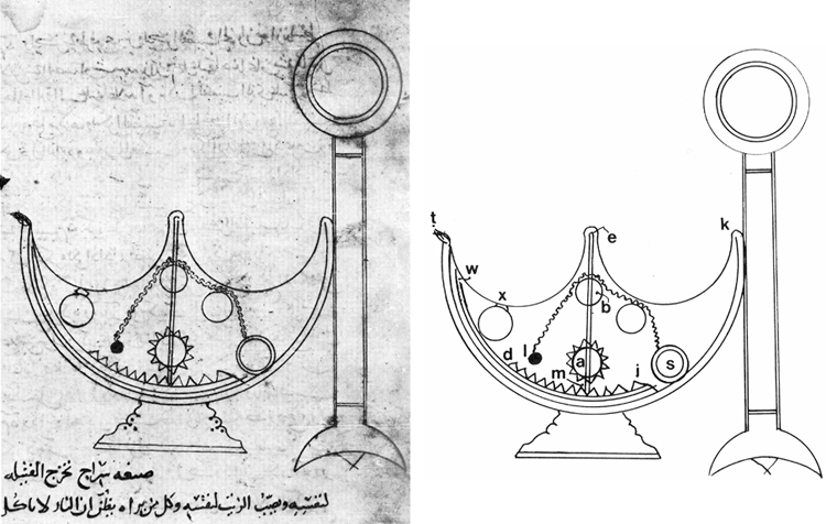 2 drawings. Left: Hand-drawn sketch of a lamp with a perpetual wick; right: line drawing of lamp's inner workings
