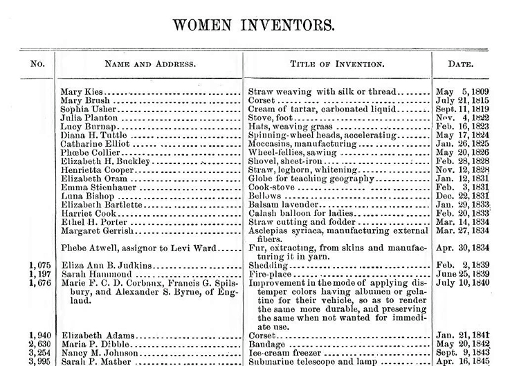 First page of the Patent Office's list of women patentees, 1888