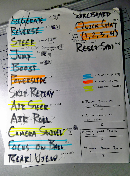 Handwritten comments on elements of game play on a large sheet of paper