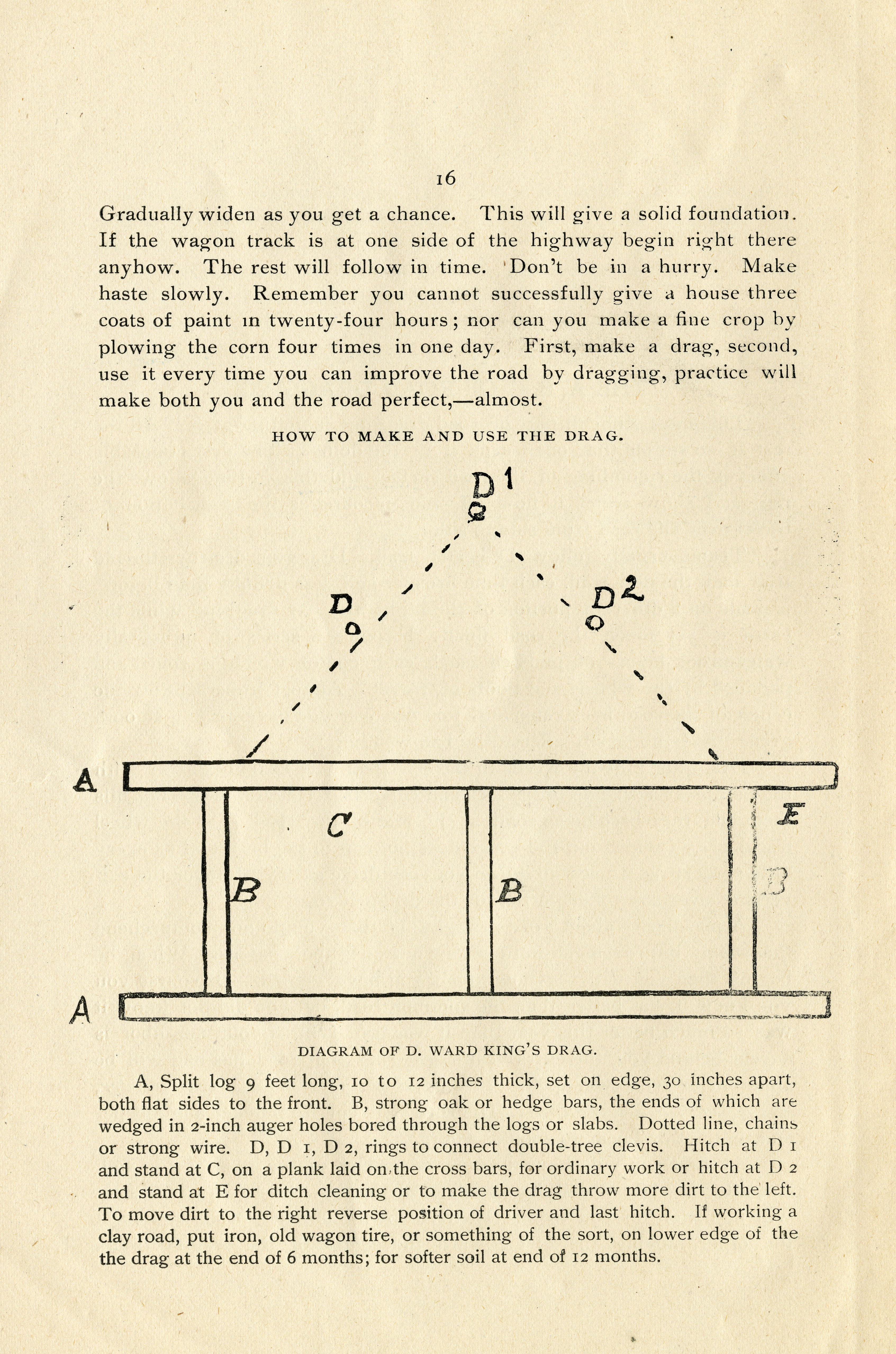 1.	Diagram of D. King Ward drag, Missouri State Board of Agriculture, Monthly Bulletin, Vol. III, August 1903, page 16. (AC1332-0000001)