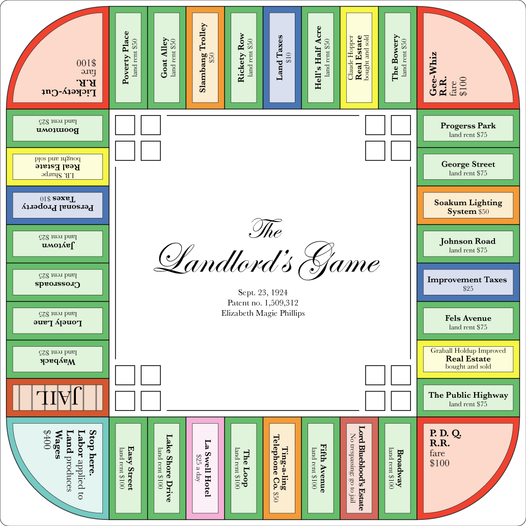 """The Landlords Game,"" based on the 1924 patent."