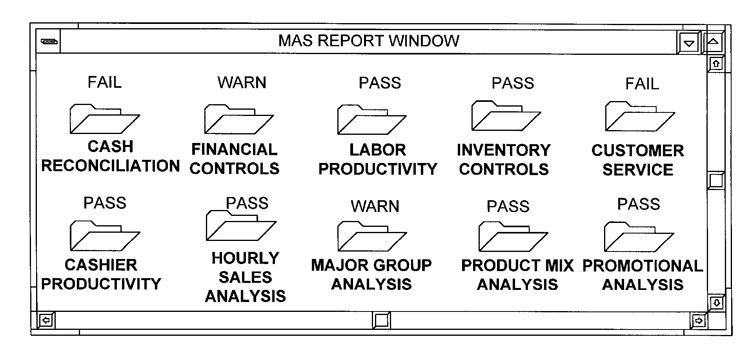 Figure 16 from US Patent 5,924,07, showing a computer screen with folders marked inventory controls, customer service, production analysis, and more.