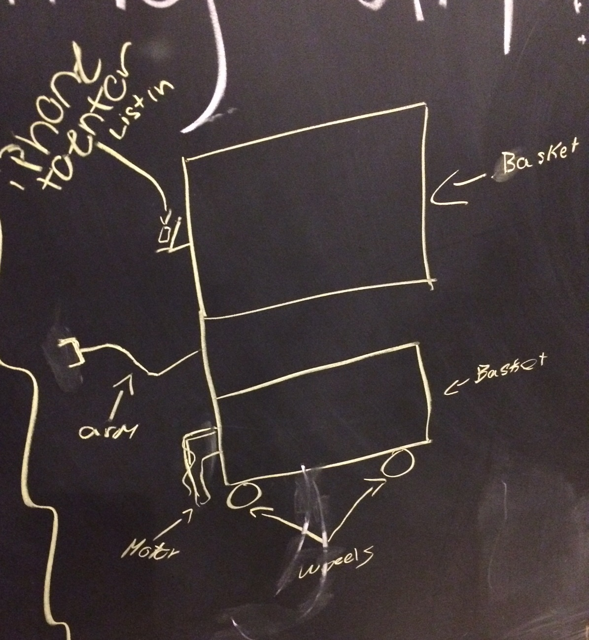 A visitor sketch of a shopping cart with an iPhone charger