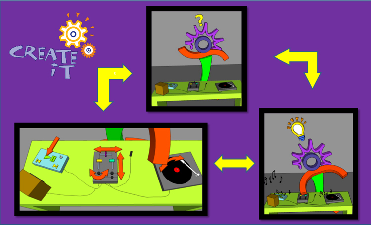 Graphic of prototype of wordless visual instructions for Spark!Lab DJ activity