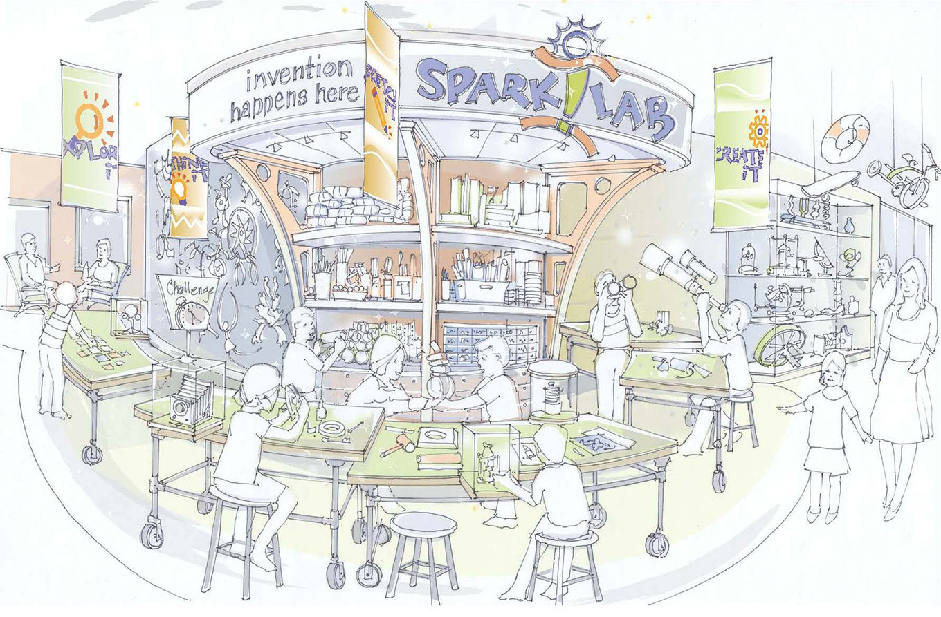 A concept drawing of the Invention Hub, an open-ended invention activity space within the new Spark!Lab in Washington DC.