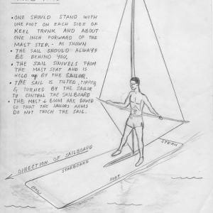 Darby illustration on how to stand on a sailboard