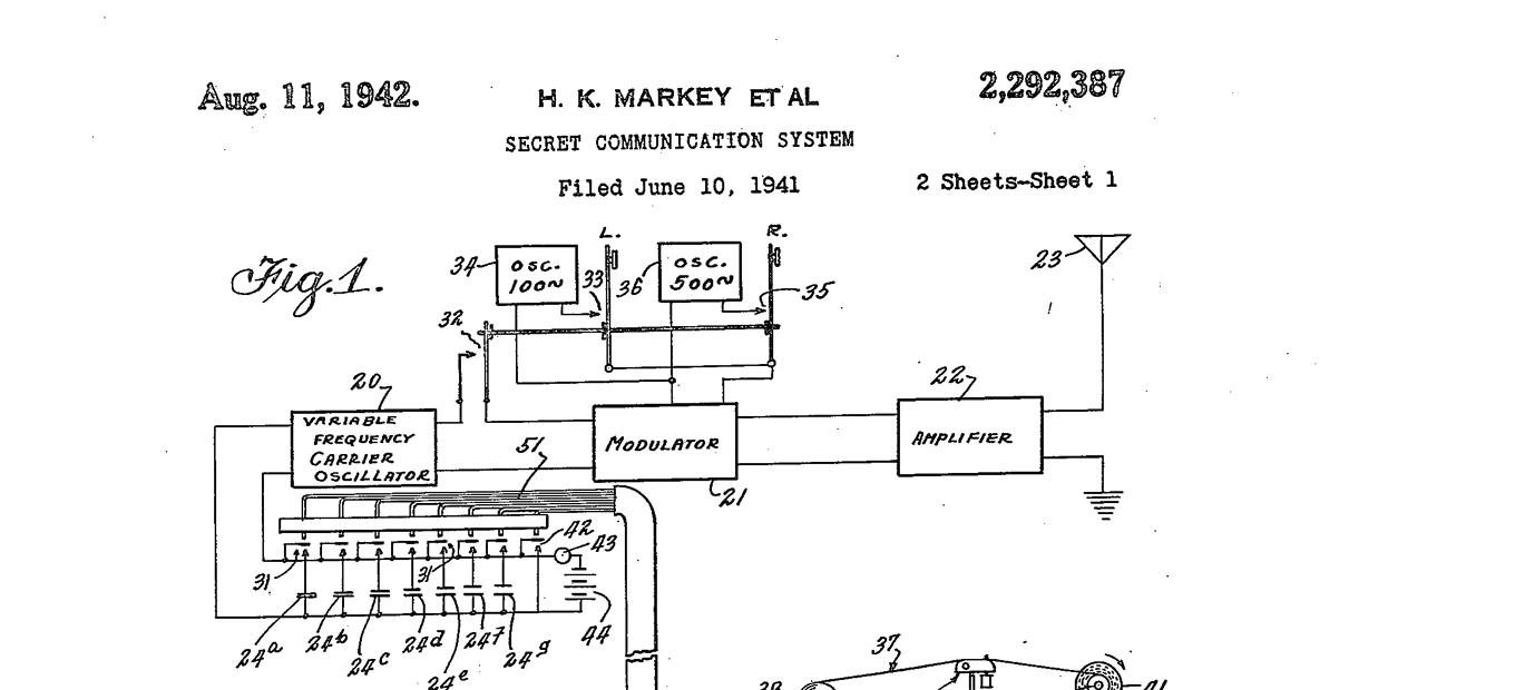 "Drawing from Hedy Lamarr and George Antheil's patent for a ""Secret Communication System"""