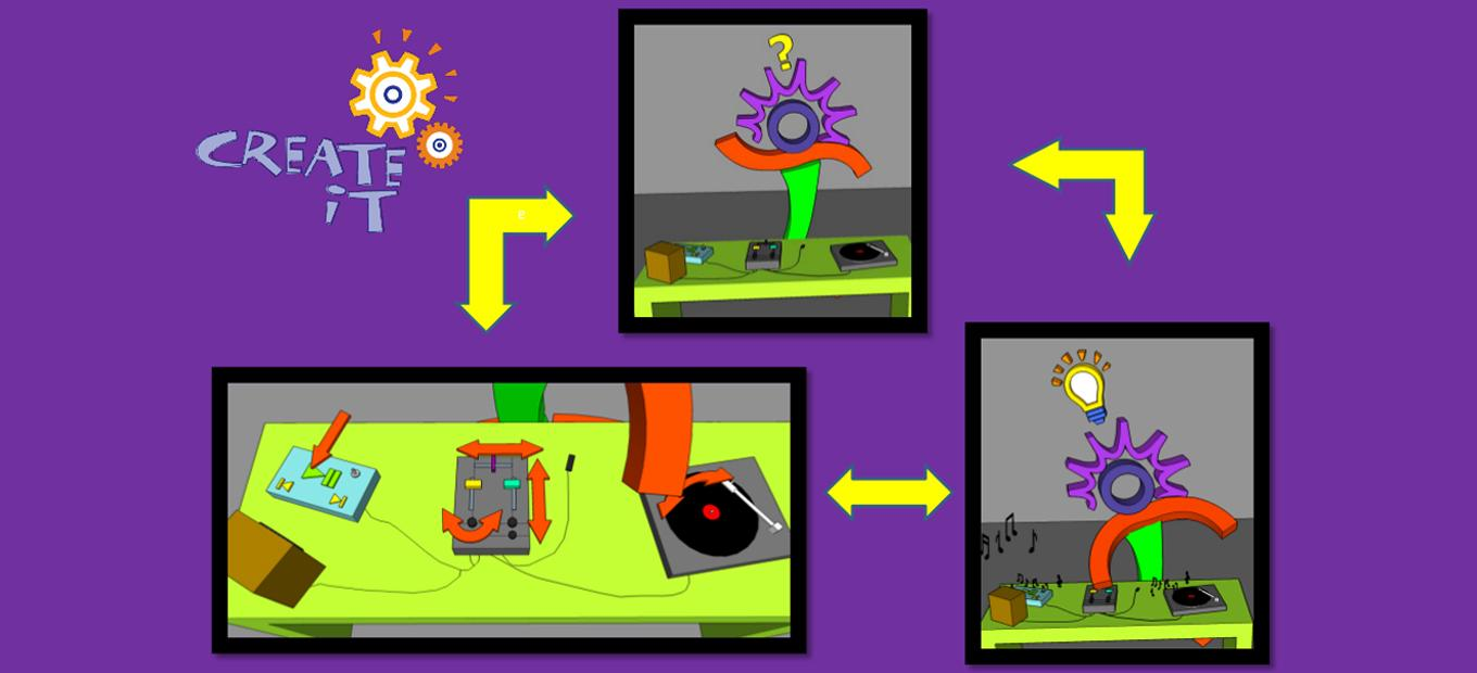 Graphic of wordless visual instructions for Spark!Lab DJ activity