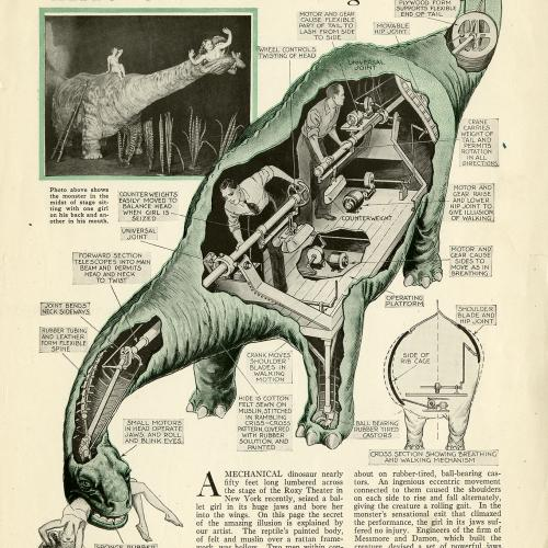 "1931 Popular Science Monthly featuring ""Mechanical Monster 'Eats' Girl on Movie Stage"""