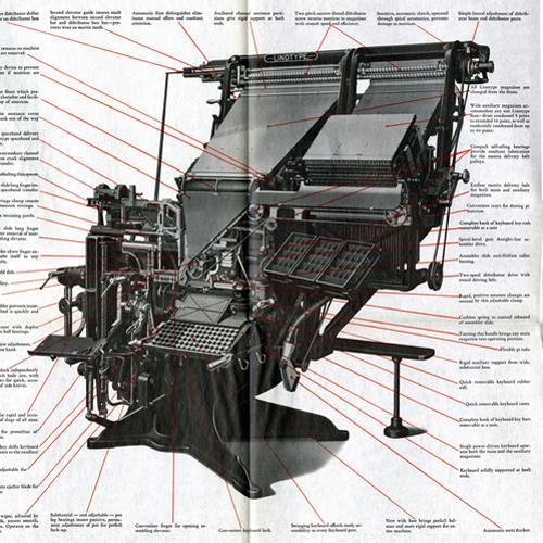 Advertisement for a Linotype machine that shows a photo of the machine with 57 red lines coming out to the margins, noting individual features of the Linotype.